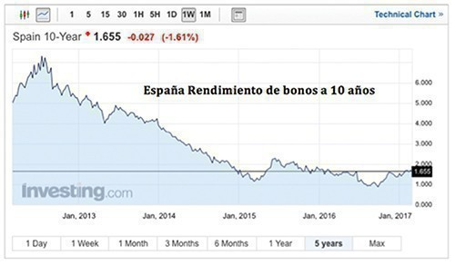 /media/revistas/articulos/fotos/pr/2017/03/08/1703_Economía_thumb.jpg